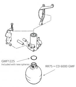 CD 9000 GMF