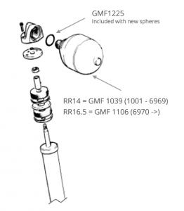 GMF 1106 and GMF 1039